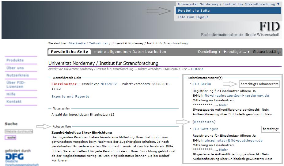 """Institution - Berechtigung beim FID - """"berechtigt+Adminrechte"""""""